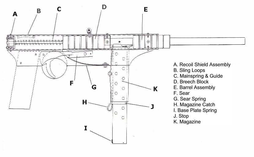 Homemade Gun Plans Pdf Large illustration of home-made submachine gun
